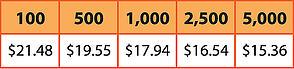 $250 bundle prices